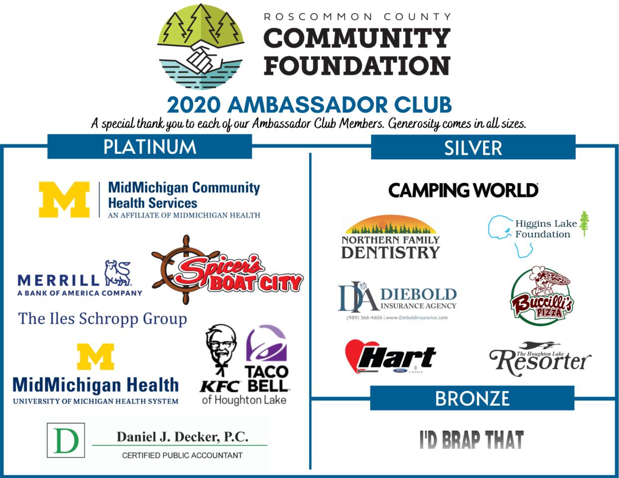 Ambassador Club